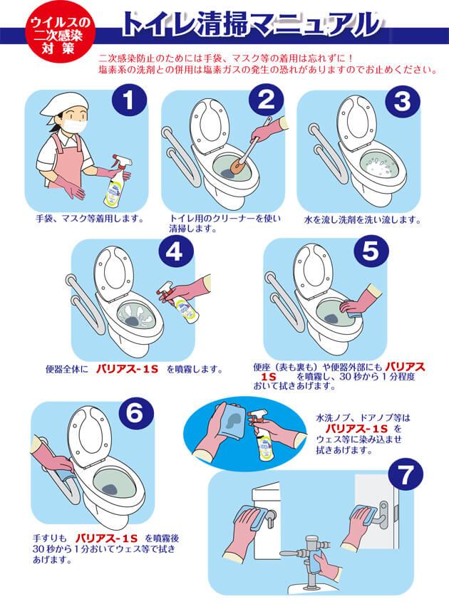 バリアス1-sのトイレ消毒マニュアル